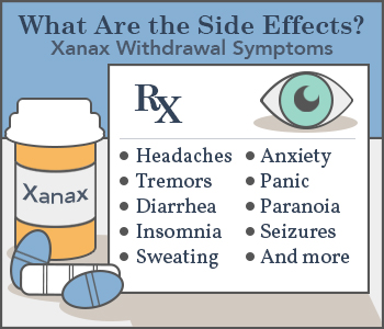 Xanax Withdrawal Side Effects
