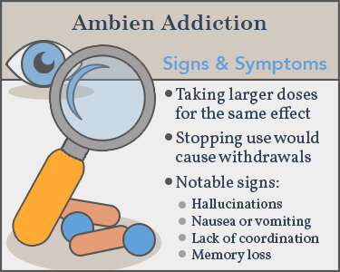 Ambien Addiction
