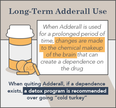 Adderall Use At Cornellaway Of Life For >> How To Detox Taper Or Wean Off Adderall