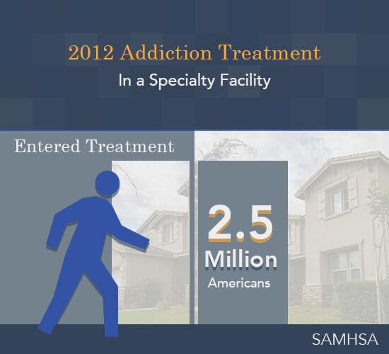 addiction treatment enter 2012