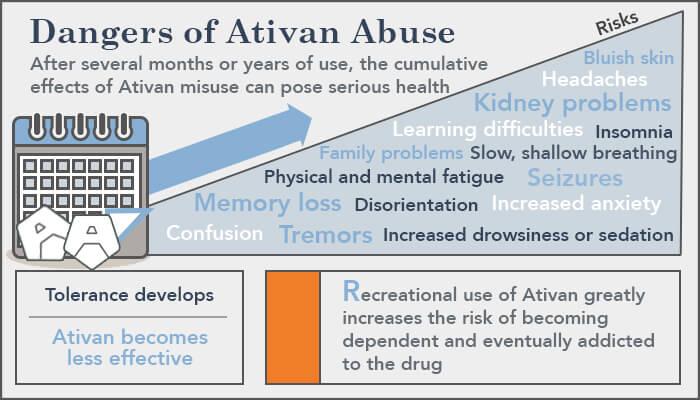 recreational use of ativan