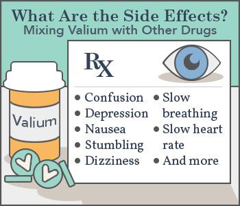 Mixing Valium & Drugs