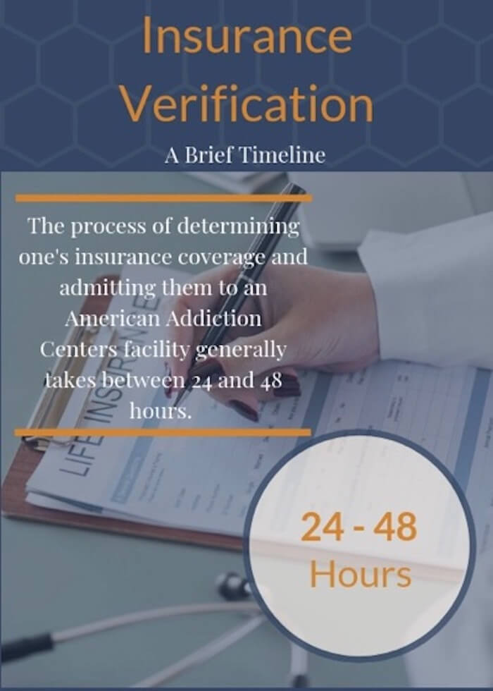 The AAC Insurance Verification Process
