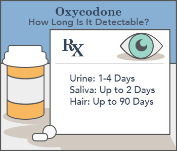 how long in system oxycodone - How To Get Oxycodone Out Of Your System Quickly