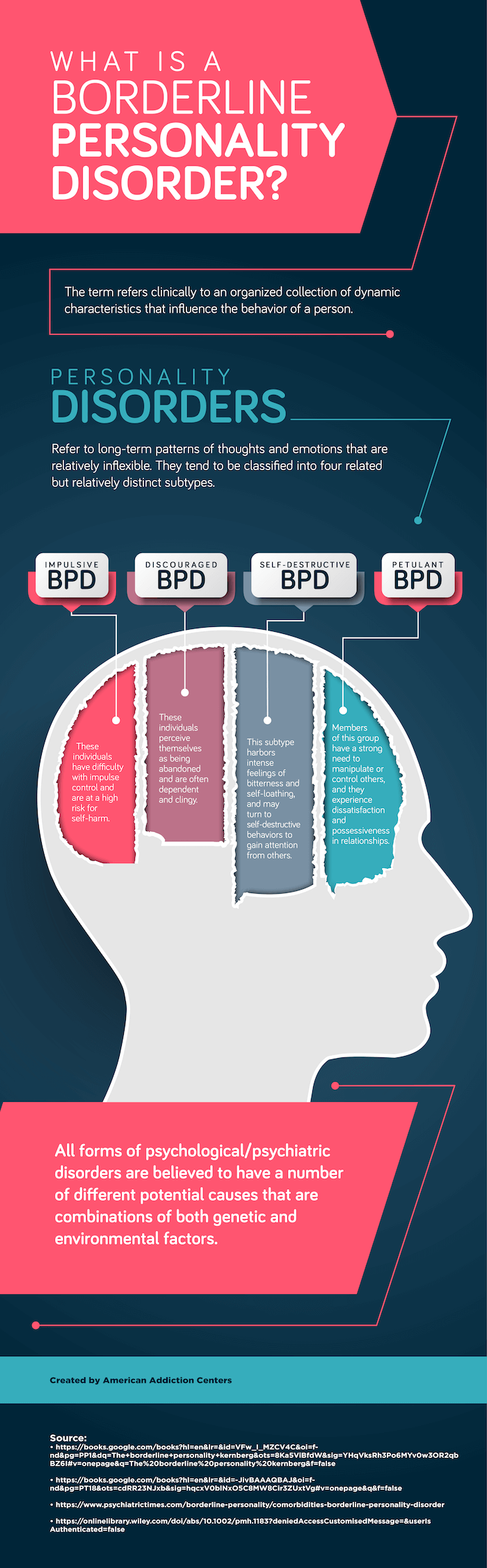 What Is Borderline Personality Disorder >> What Is Borderline Personality Disorder