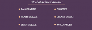 Alcohol related disease-min