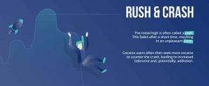 Rush and Crash