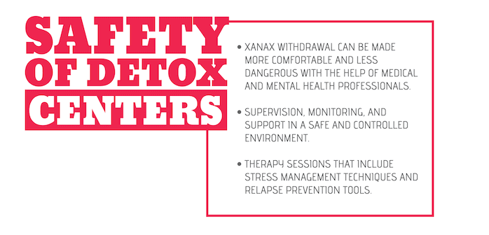 Safety of Xanax Detox Centers