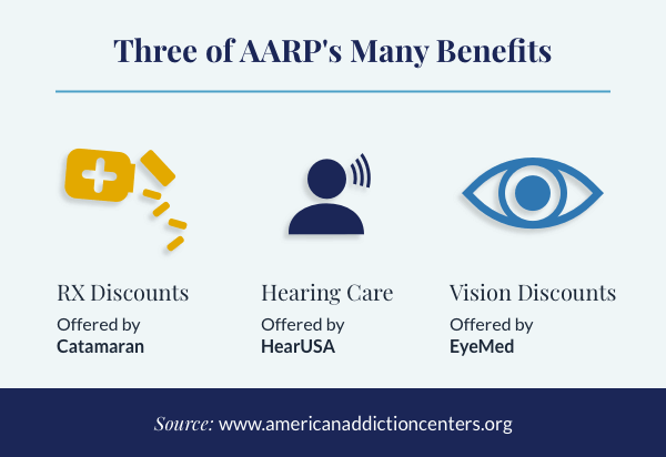 Can Aarp Health Insurance Help Pay For A Drug Rehab Center